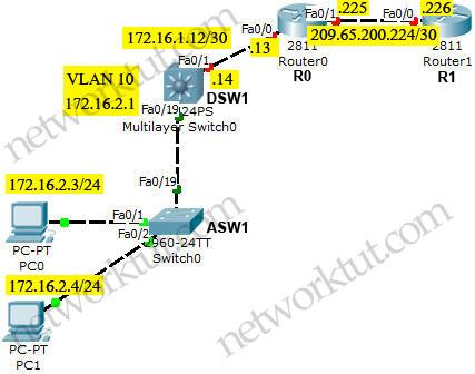 VLAN_topology.jpg