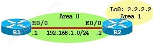 OSPF_Broadcast.jpg